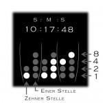 Binäre Darstellung der Uhrzeit